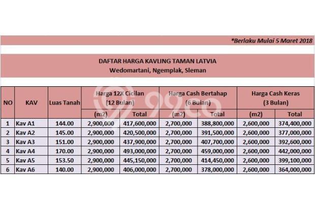 Latvia: Cash Tunai Dapat Cashback 100 Jt 16578229