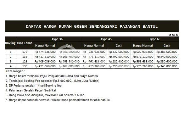 Green Sendangsari, Hemat 150 Jt 15893324