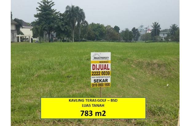Rp8,25mily Tanah Dijual