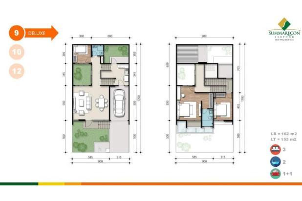 Rp3,02mily Rumah Dijual
