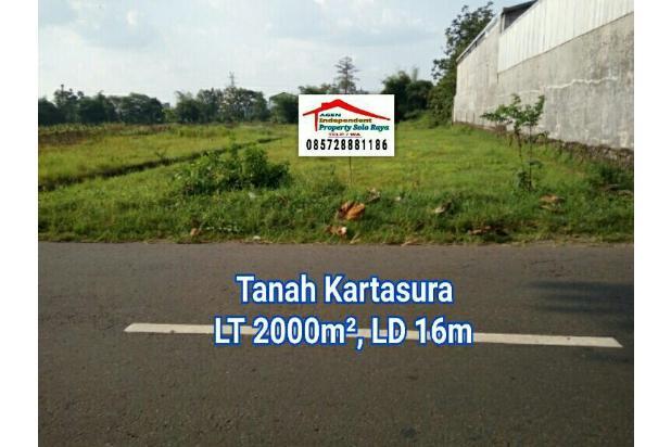 Rp2,25mily Tanah Dijual