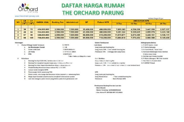 KPR DP 0 %, Punya Rumah Segampang Beli Motor 16510801
