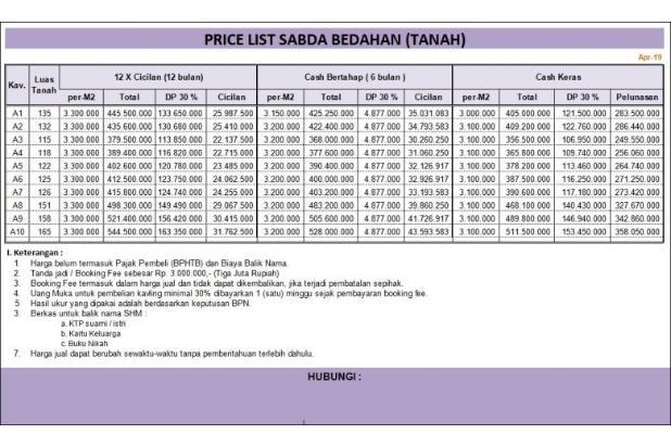 Rp354jt Tanah Dijual