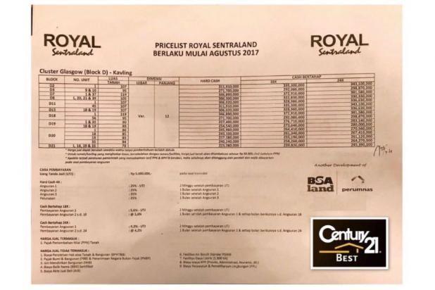 Dijual Tanah Kavling Murah di Perumahan Royal Sentraland Makassar 15036509