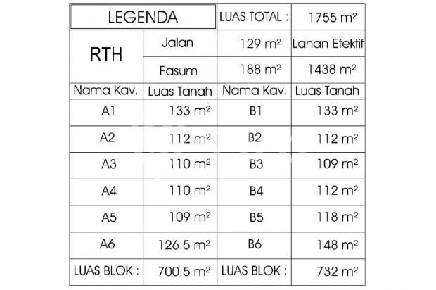 Lebih Hemat 150 Jt Bangun Rumah Sendiri: Tanah Kaveling Tayuban 16845876