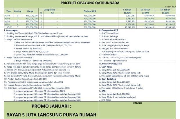 Rumah 420 Juta Bisa KPR Tanpa DP Dekat Stasiun Citayam Depok 9585776