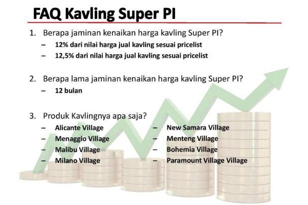 [HOT PROMO] Kavling Investasi SUPER PI @Gading Serpong!DIJAMIN UNTUNG 12,5% 21875618