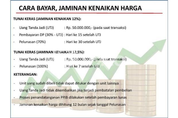 [HOT PROMO] Kavling Investasi SUPER PI @Gading Serpong!DIJAMIN UNTUNG 12,5% 21875625