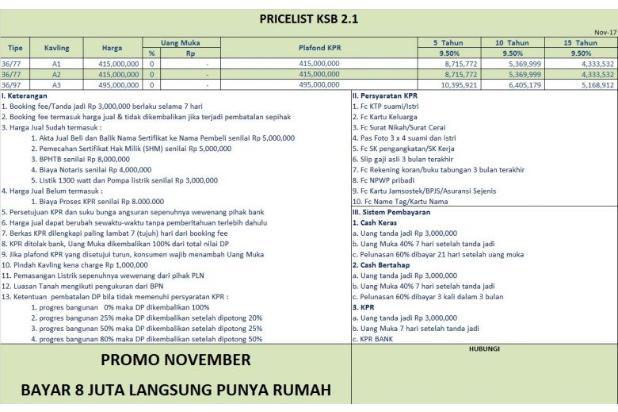 Gampang Punya Rumah KPR DP RINGAN, Pilihlah CLUSTER BEDAHAN 14417731