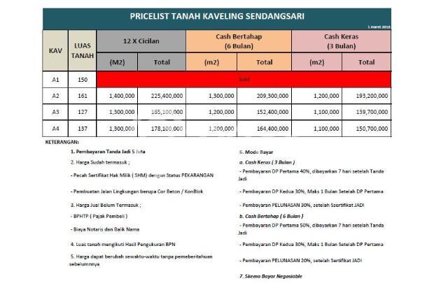 Tanah Kapling Bantul, 12 X ANGSURAN TANPA BUNGA 17995948