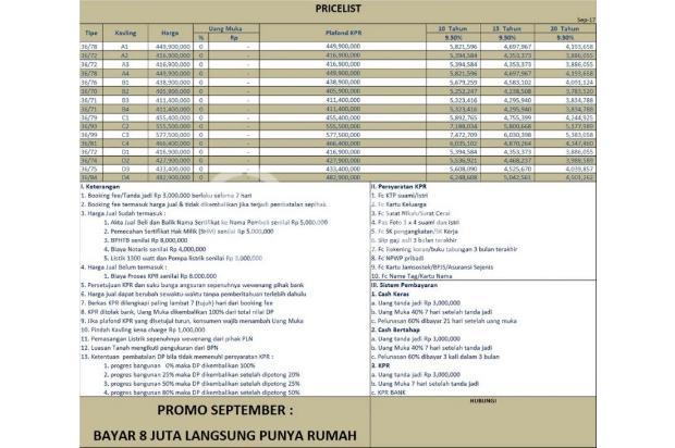 Buy Back Guarantee, Profit 25 %, Hanya di Green Kapser 17326795