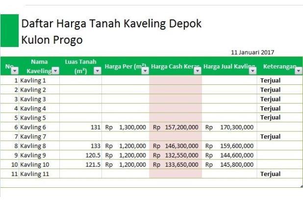 Green Depok, Beli Sekarang Profit 25 % Tahun Depan: Jamin! 15894092