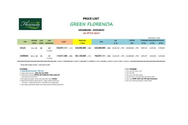 Rumah 3 lantai Green Florencia Aloha Gedangan dekat Bandara Juanda 300 jt * 12526255