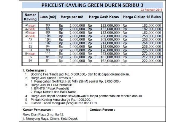 Kapling Perumahan, Duren Seribu, CASH TAHAP 12 KALI 16049029