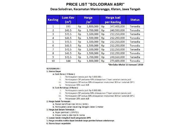Taman Solodiran Klaten 12 X Pembayaran Non Bunga 16359696