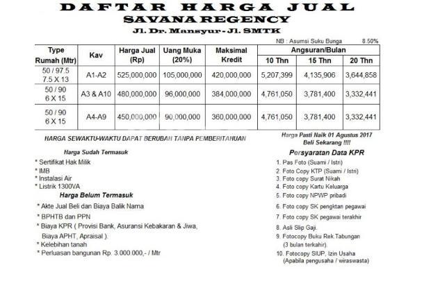 Miliki segera hunian paling murah,nyaman dan asri Savana SMTK 1 13425383