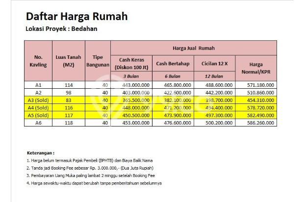 Untung Pasti 25% di Taman Indah Bedahan,  Sawangan 16227198