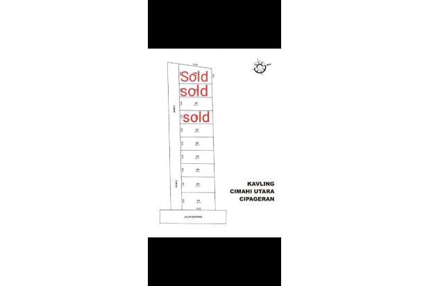 Rp222jt Tanah Dijual