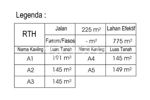 Februari Penuh Hoki: Tanah Cluster di Babadan Asri 2 16047630
