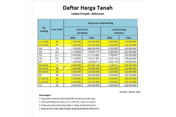 Sila beli Kapling Matang 12X Bayar Tanpa Bunga di Parung, Depok 16579101