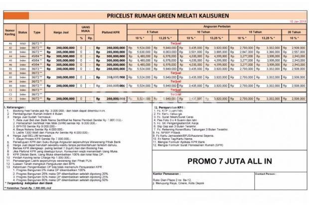 Miliki Rumah KPR DP 0 %, Manfaatkan Insentif dari Pemerintah 15896782