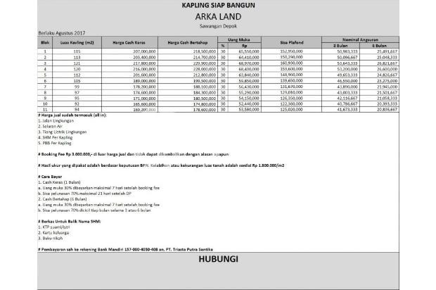 Kredit Tanah Green Melati Sawngan, Bangun Rumah Kelak 14419334
