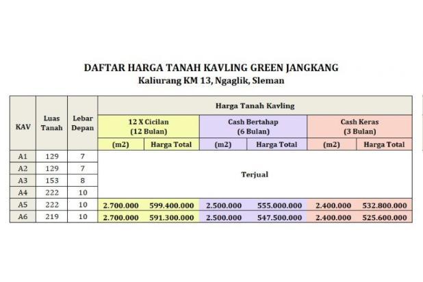 Green Jangkang Ngaglik Sleman, 12 X Angsuran NON BUNGA 17266851