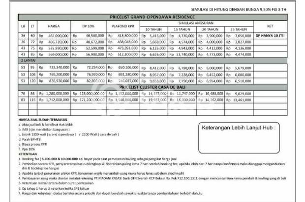 Cluster Baru Harga Seru di Rawalumbu 16359807
