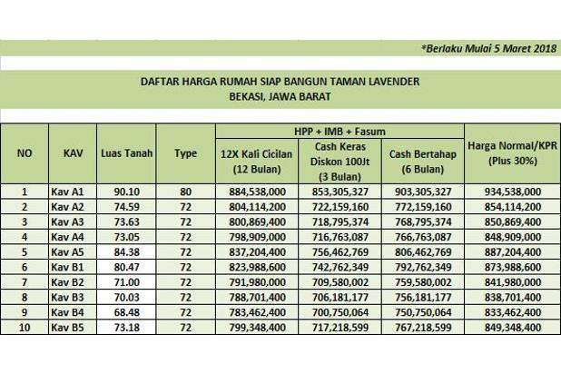 Buy Back Guarantee, Taman Lavender Jaminan Profit 25 % 16578902