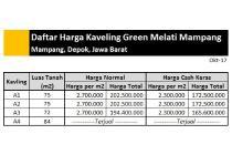 Tanah Kapling Green Mampang Mas Layak Investasi: Bidang Kecil, SHM