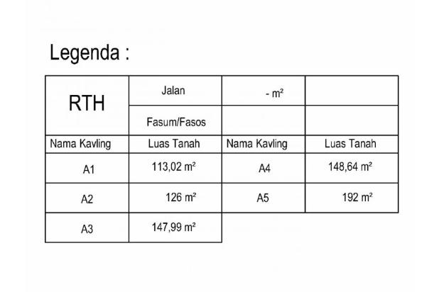 Ready Stock Kavling Jogja Timur Bisa Kredit Bank: IMB Lengkap 13696897