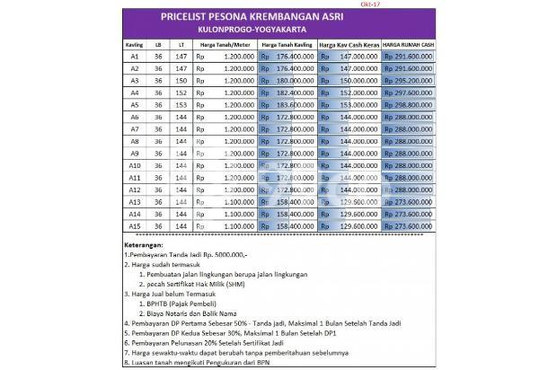 Bulanan Ringan, Rumah KPR DP 0 % di Krembangan 14417501