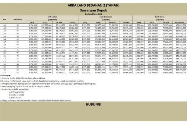Kaveling Arkaland Sawangan Depok 12X Bayar 17825645