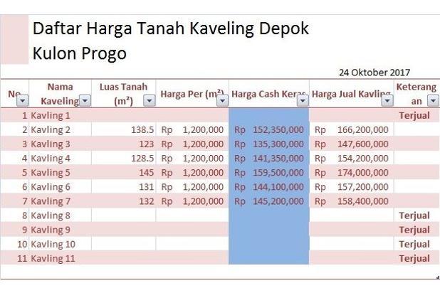 Site Tanah Tepi Jl. Provinsi, Murah: Hemmm, Segera Bungkus! 14419087