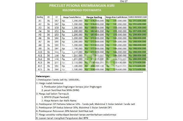 Angsuran Rendah, Rumah KPR TANPA DP di Krembangan 14417371