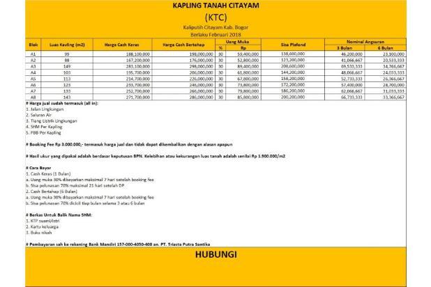Kapling di Perumahan Citayam, Jaminan Profit 25 % Pertahun 16224467