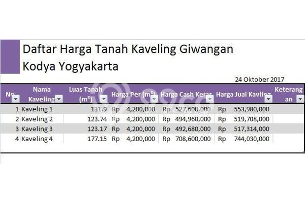 Kredit Tanah, Bangun Ruko, Anda Mengembangkan Bisnis 14418522
