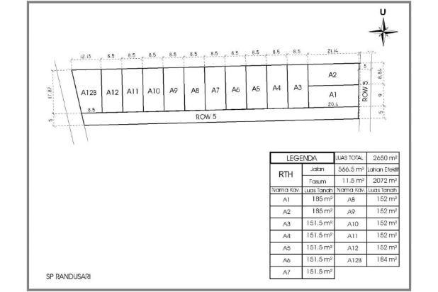 Rp234jt Tanah Dijual