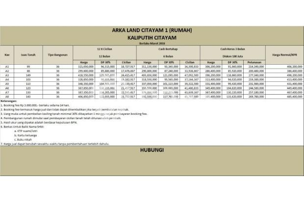 Bayar Tanah Cash, Dapatkan DISKON RUMAH 100 Jt di Arka Land Citayam Depok 16845714