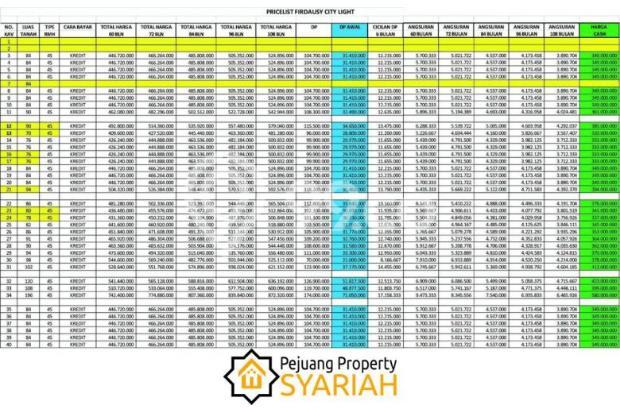 Dijual Rumah Murah skema Syariah 300jt an di Ujung Berung Bandung Timur 14704233