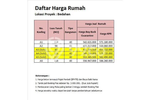 Taman Indah Bedahan, Margin 25% Pasti, Sawangan 16226243