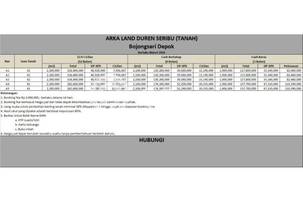 Kaveling Tanah Bojongsari 12X Bayar Dekat Parung 17698696