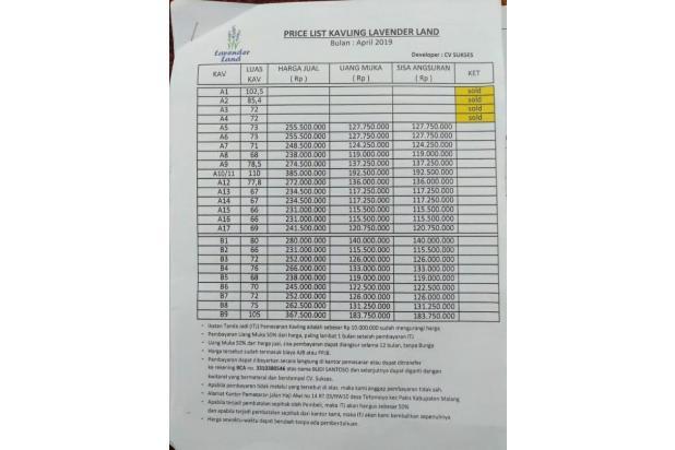 Rp331jt Tanah Dijual