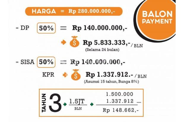 invest rukost bayar /kamar angsuran 1,9jt/bln 13245198
