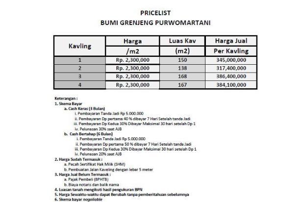 Taman Edelwis Purwomartani, BUY BACK GUARANTEE Plus Profit 25 % 16577452