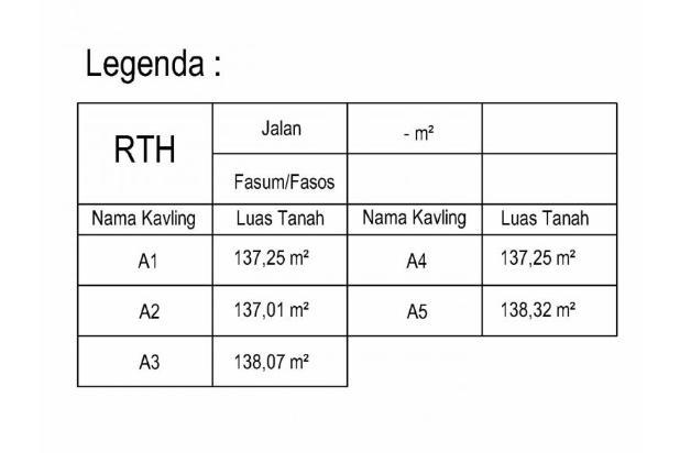 Tanah Kavling Sendangadi, Mlati: Hanya 7 Menit ke Terminal Jombor Sleman 13696804