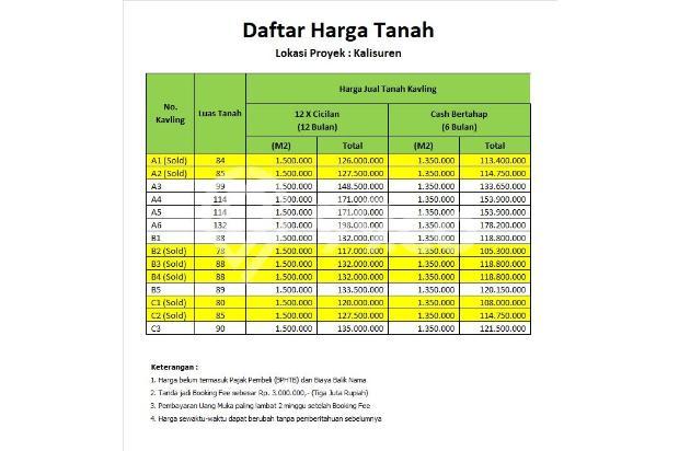 Terlengkap Legalitasnya, Kapling Tanah, 12 X Bayar Non Bunga 16225631