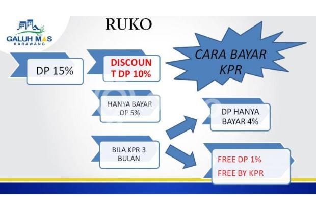Ruko di jual Karawang, Booking fee hanya 10 juta 13393938