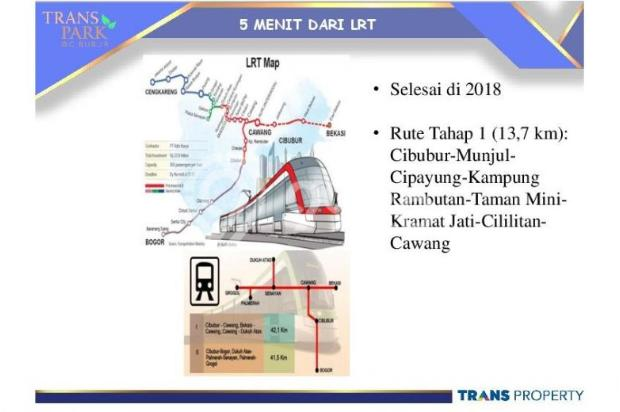 Dijual Apartemen Baru 1BR Murah Strategis di Trans Park Cibubur Depok 13024678