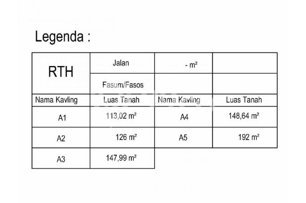 Pilih Tanah Kredit Bank Di Kapling Kujonsari: Cara Mudah dan Masuk Akal 13696902
